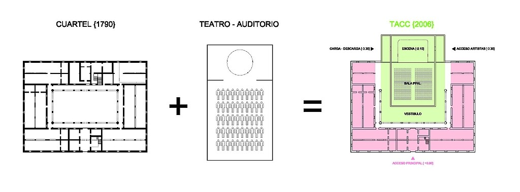 teatro-auditorio-lugo-idoia-otegui-esquemas2
