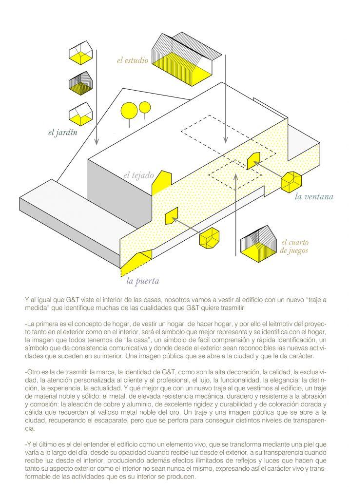 idoiaotegio iotegui arquitectura gunni&trentino concurso tienda 3