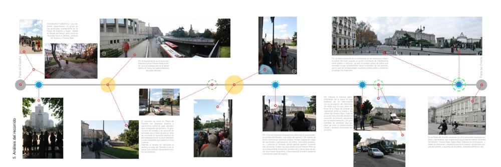 idoiaotegui UM use Madrid iotegui arquitectura diagrama 3