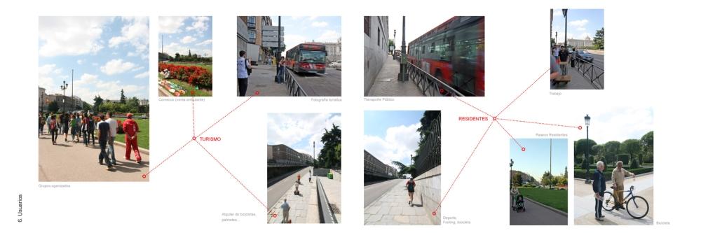 idoiaotegui UM use Madrid iotegui arquitectura diagrama 2