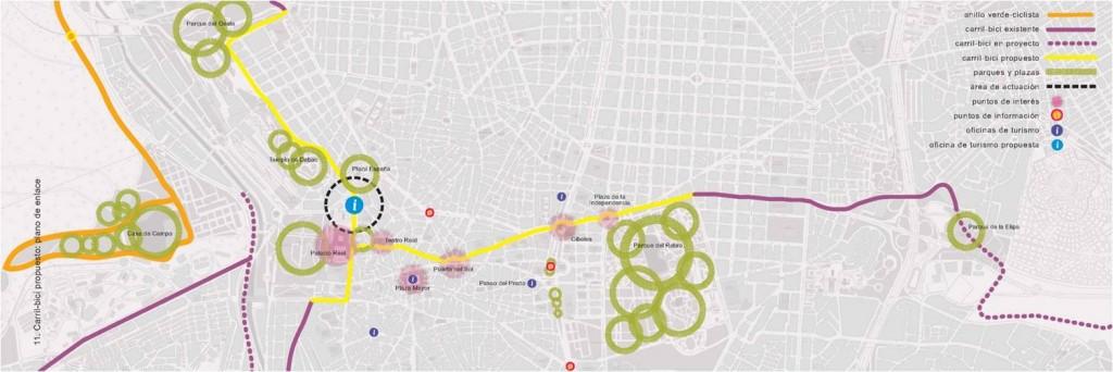 idoiaotegui UM use Madrid iotegui arquitectura diagrama 8