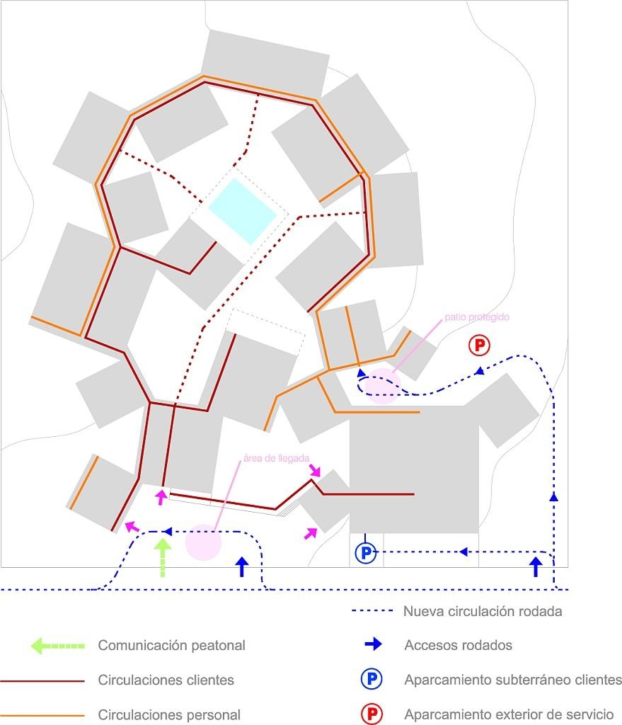 Idoia Otegui Arquitectura. Hospedería Villafranca