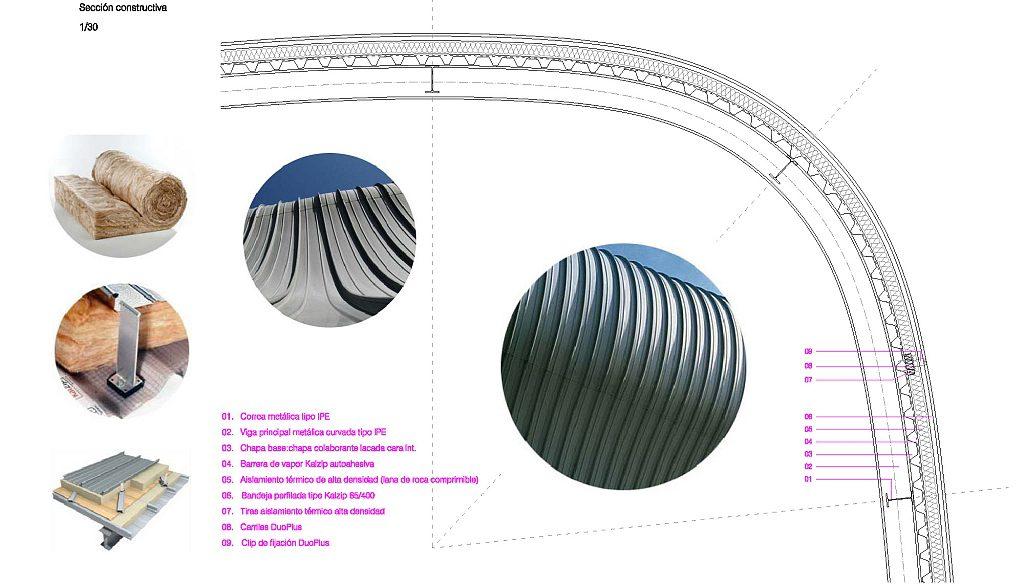 idoiaotegui arquitectura prototipos norvento 7