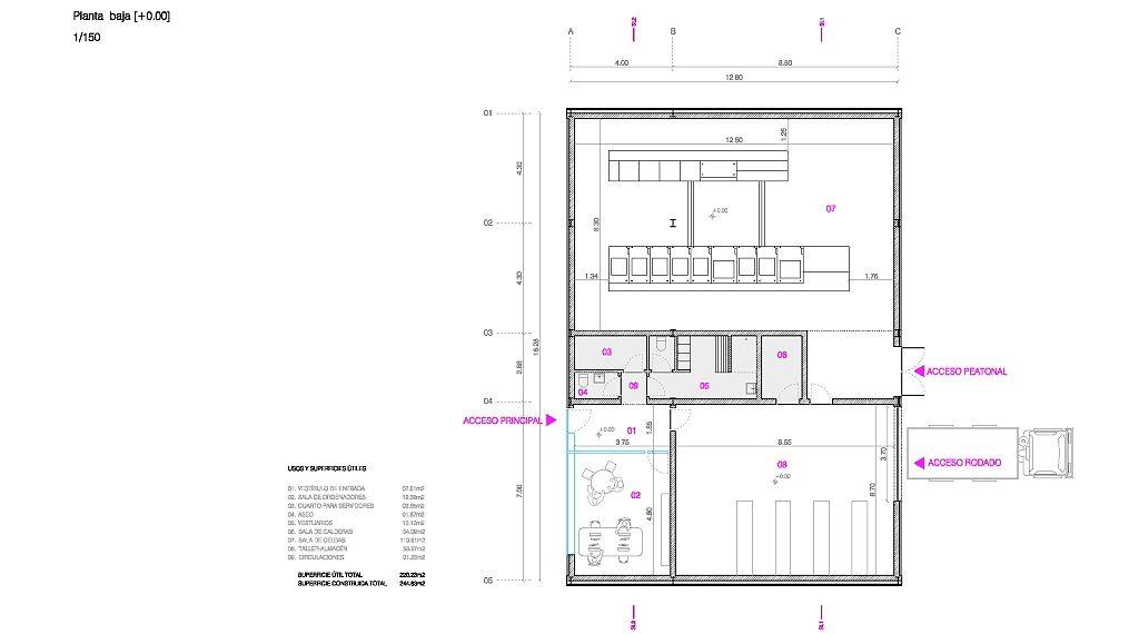 idoiaotegui arquitectura prototipos norvento 17