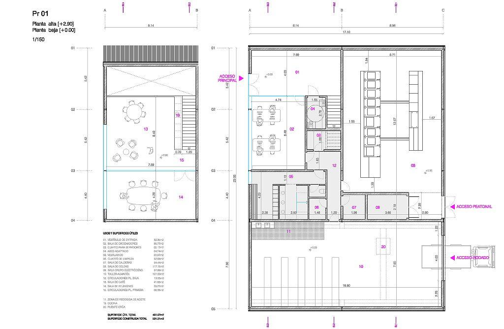idoiaotegui arquitectura prototipos norvento 5