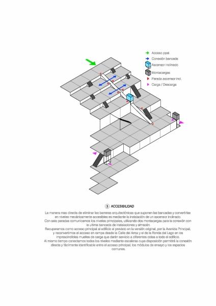 Idoia Otegui Arquitectura- Madrid Ensaya