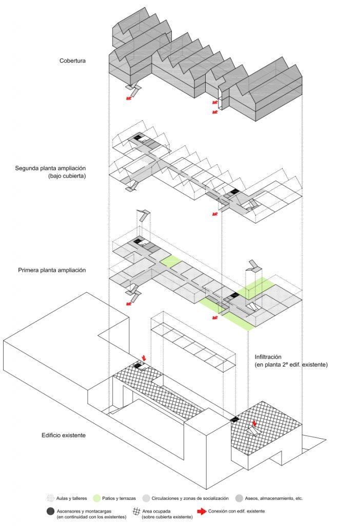 idoia otegui iotegui arquitectura centrodedia industria discapacitados fundacion juan xxiii esquemas