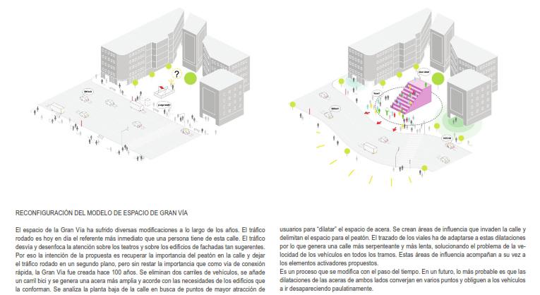 idoia otegui iotegui arquitectura urbanismio mobiliario urbano Madrid gran vía 5