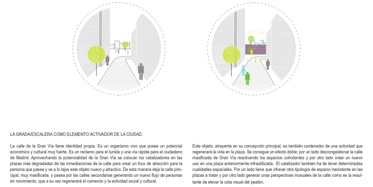 idoia otegui iotegui arquitectura urbanismio mobiliario urbano Madrid gran vía 6