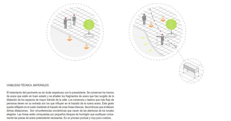 idoia otegui iotegui arquitectura urbanismio mobiliario urbano Madrid gran vía 7