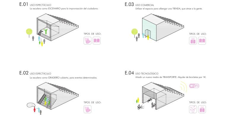 idoia otegui iotegui arquitectura urbanismio mobiliario urbano Madrid gran vía 8
