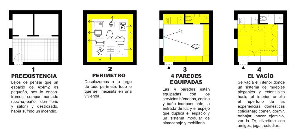 i! idoia otegui arquitectura reforma vivienda rehabilitacion lavapies madrid 4x4 15